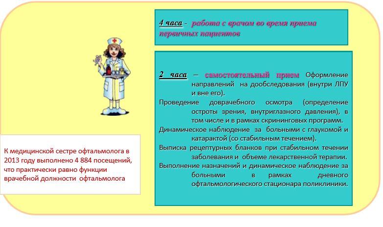 Медицинская сестра кабинета доврачебного приема классификатор 1 кг латуни цена в Раменское