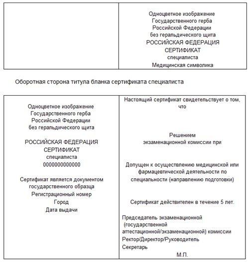 Образец заявления на получение сертификата на медицинскую технику росжилкоммунсертификация выдача сер