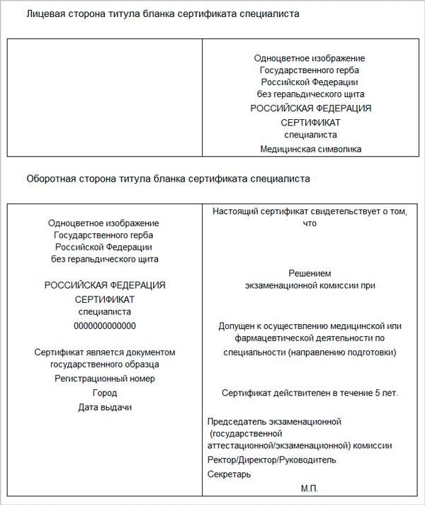 должностная инструкция врача эпидемиолога по профстандарту