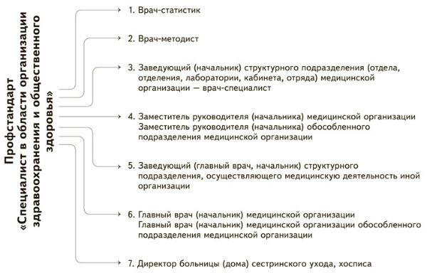 Санэпидрежим от 2010 приказ 541