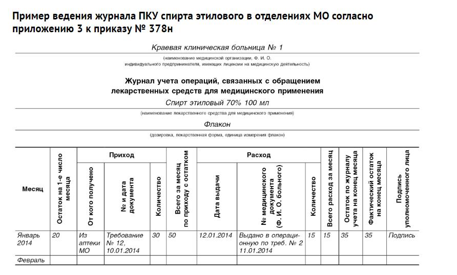 Про доведення Переліку наказів МОЗ СРСР які