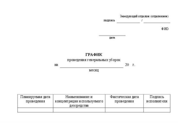 Сертификация работ по внутренней уборке вс testo 830-t2 сертификация