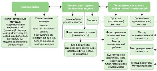 Бизнес план аптеки пример бизнес идеи 2