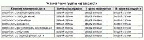 Фз о начислении муниципальной пенсии