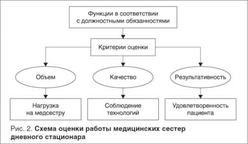Санкции сша против банков рф список
