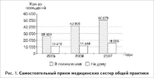 должностная инструкция врача пульмонолога поликлиники - фото 10