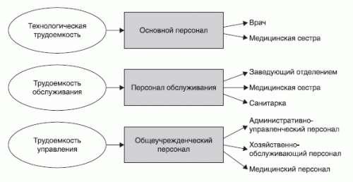 Инструкция По Сменной Обуви В Медицинских Учреждениях