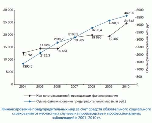 перечень приобретаемых сиз за счет средств фсс бланк - фото 11
