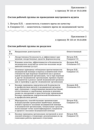 отчёт воспитателя общежития о проделанной работе за год
